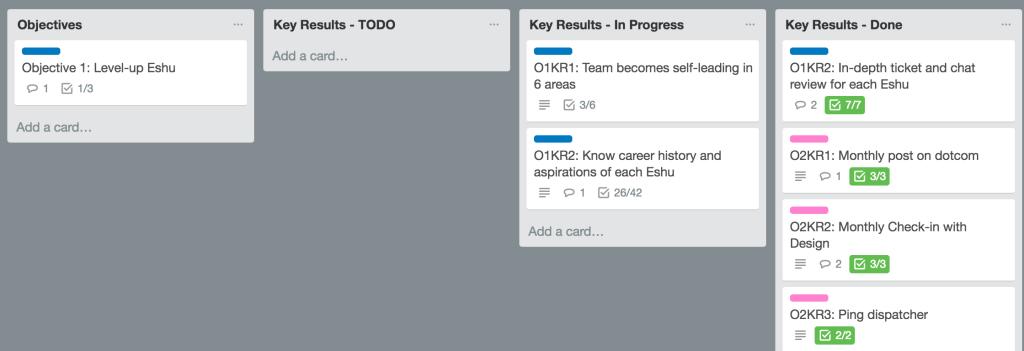 goal tracking trello